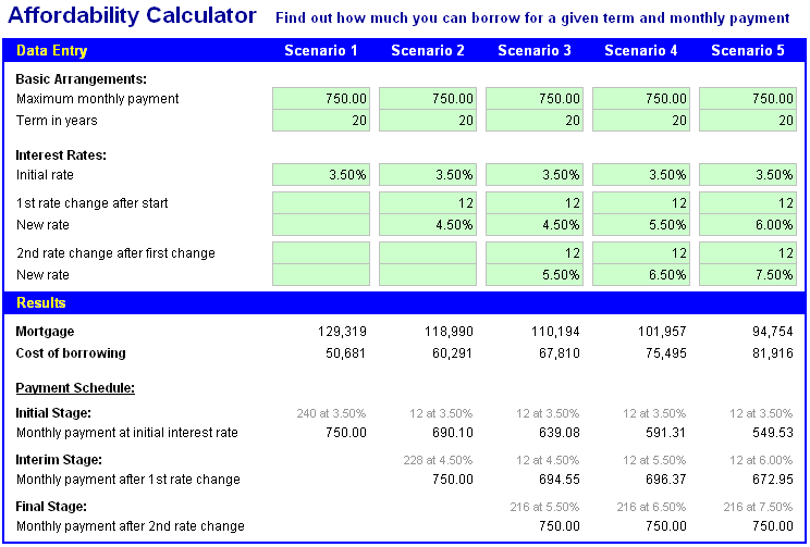 Image Of Free Excel Mortgage Calculator Spreadsheet